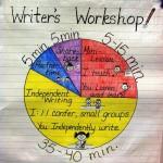 WritersWorkshop Time Break Down